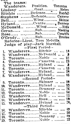 Wanderers 10, Torontos 9: from the Toronto Daily Star, December 20, 1917